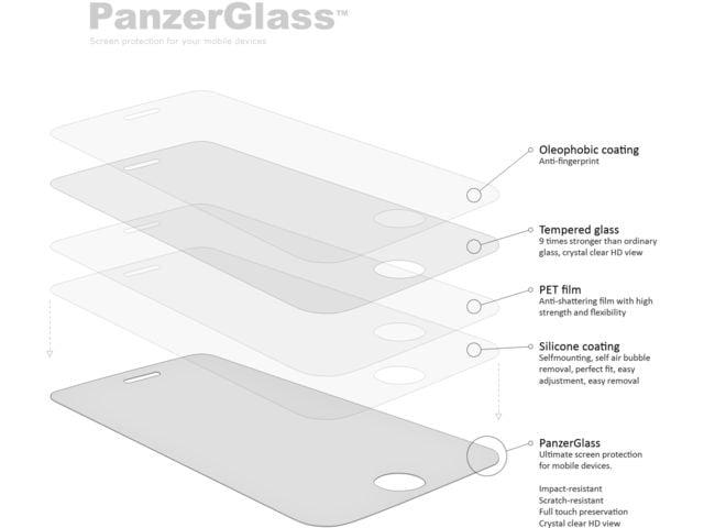 obsah balení Bugatti Skinny Universal leather case ML černé + PanzerGlass sklo pro Apple iPhone 5/5S/5C