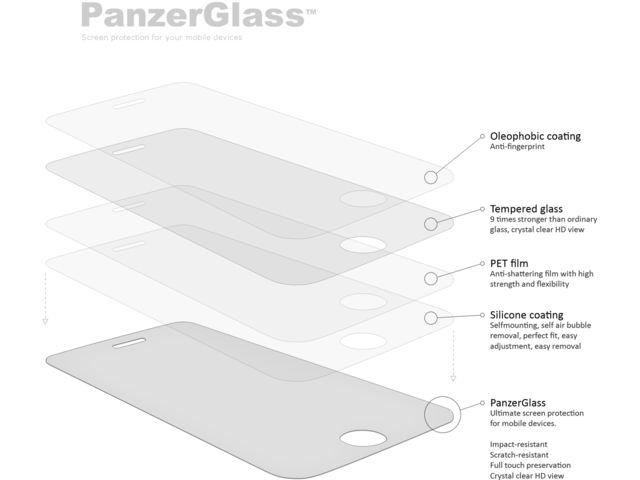 obsah balení Dual SIM adapter Brando pro S4/S5 (2 SIM celkem) + PanzerGlass sklo pro Samsung Galaxy S5